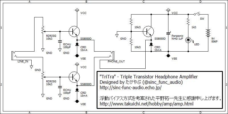 TriTra Circuit